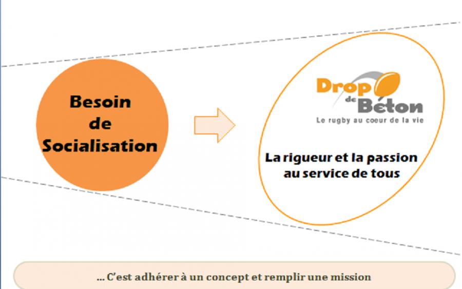 Comment devenir DDB Diap1